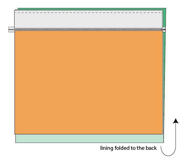Big Zip Pocket Tote Bag - Sewing Tutorial