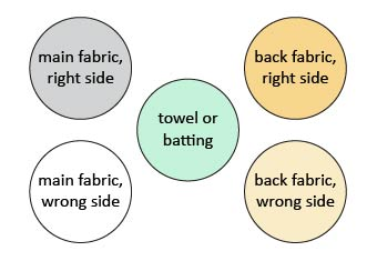 Modern Hexagon Fabric Coasters DIY